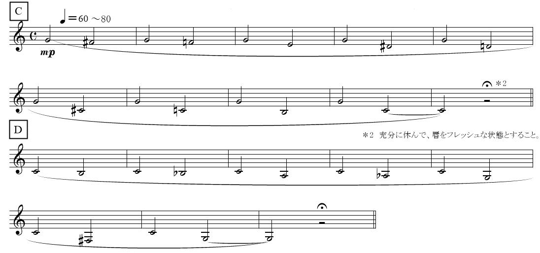 2.インターバル 譜面