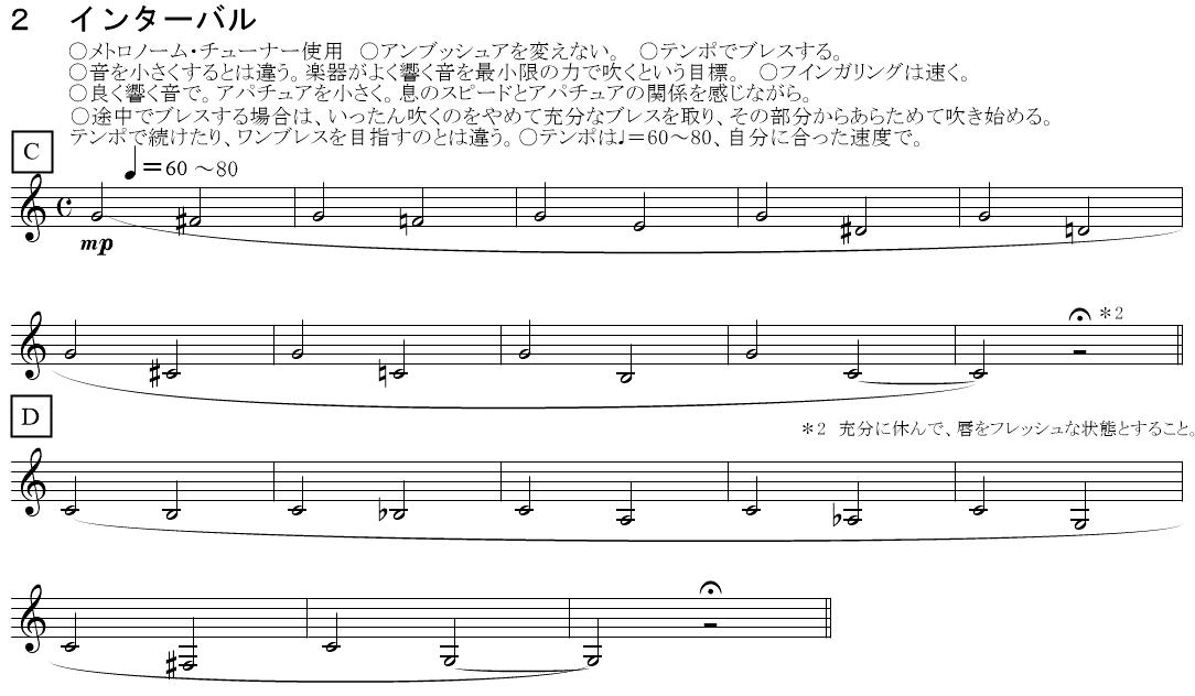 2.インターバル 譜例